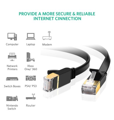 2M CAT7 RJ45 Flat Patch Cord LAN Cable Gigabit Ethernet Cable 10G SFTP Shielded UTP 10Gbps - White Black 2 meters